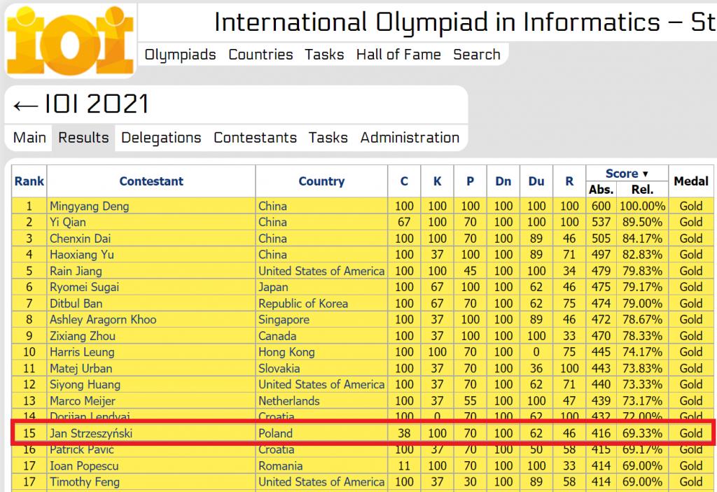 Złoty medal Międzynarodowa Olimpiada Informatyczna